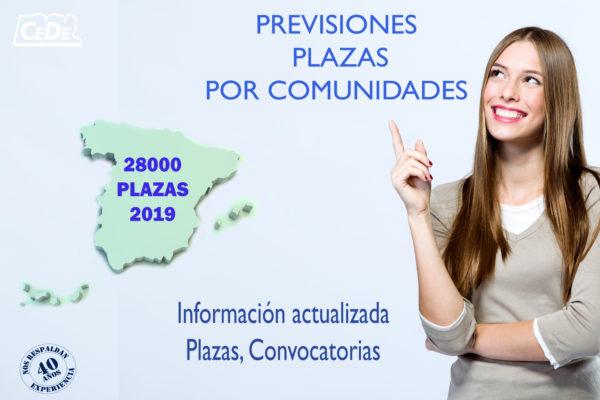 Previsión de Plazas