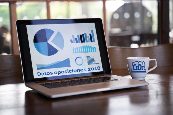 Datos numéricos de las oposiciones