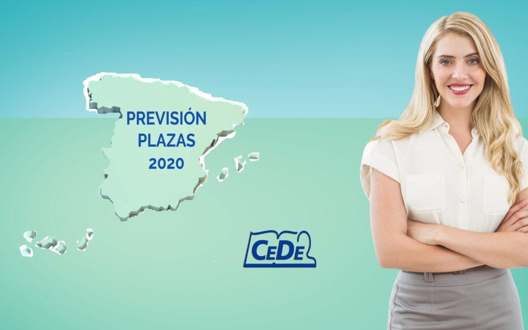 Previsión plazas oposiciones educación 2020
